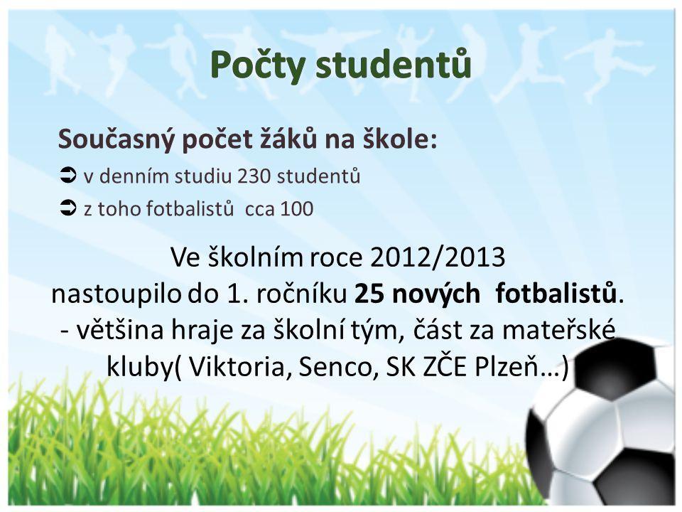 Současný počet žáků na škole:  v denním studiu 230 studentů  z toho fotbalistů cca 100 Ve školním roce 2012/2013 nastoupilo do 1.