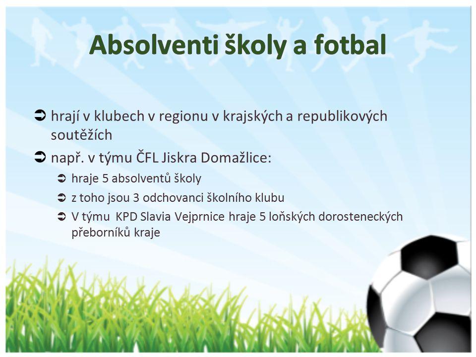  hrají v klubech v regionu v krajských a republikových soutěžích  např. v týmu ČFL Jiskra Domažlice:  hraje 5 absolventů školy  z toho jsou 3 odch