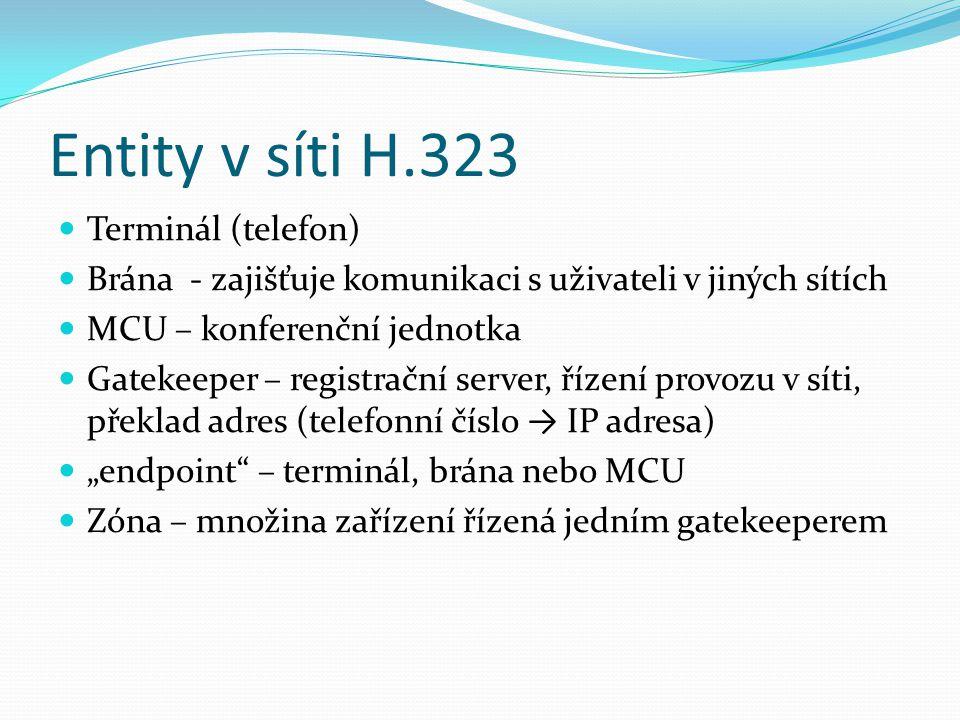 Entity v síti H.323 Terminál (telefon) Brána - zajišťuje komunikaci s uživateli v jiných sítích MCU – konferenční jednotka Gatekeeper – registrační se