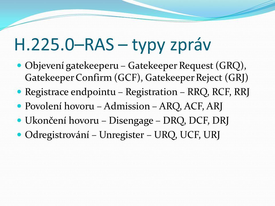 H.225.0–RAS – typy zpráv Objevení gatekeeperu – Gatekeeper Request (GRQ), Gatekeeper Confirm (GCF), Gatekeeper Reject (GRJ) Registrace endpointu – Reg
