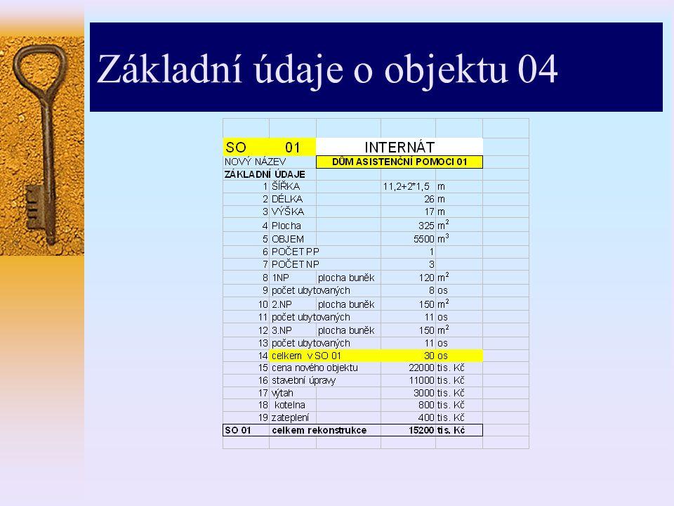 Základní údaje o objektu 04