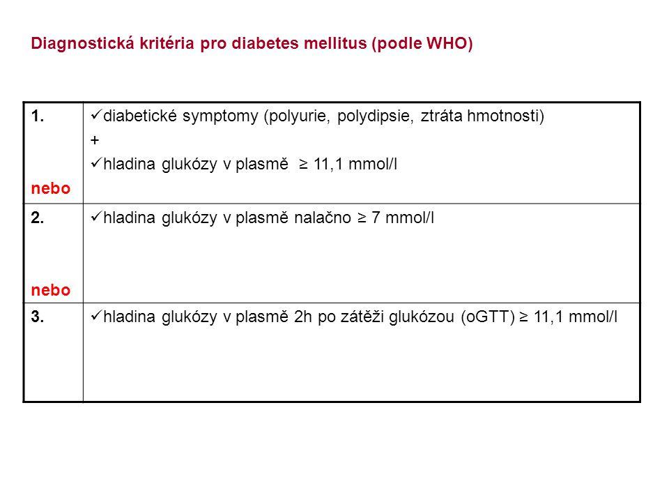 Diagnostická kritéria pro diabetes mellitus (podle WHO) 1.