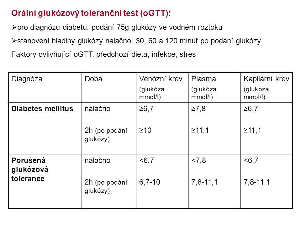 DiagnózaDobaVenózní krev (glukóza mmol/l) Plasma (glukóza mmol/l) Kapilární krev (glukóza mmol/l) Diabetes mellitusnalačno 2h (po podání glukózy) ≥6,7 ≥10 ≥7,8 ≥11,1 ≥6,7 ≥11,1 Porušená glukózová tolerance nalačno 2h (po podání glukózy) <6,7 6,7-10 <7,8 7,8-11,1 <6,7 7,8-11,1 Orální glukózový toleranční test (oGTT):  pro diagnózu diabetu; podání 75g glukózy ve vodném roztoku  stanovení hladiny glukózy nalačno, 30, 60 a 120 minut po podání glukózy Faktory ovlivňující oGTT: předchozí dieta, infekce, stres