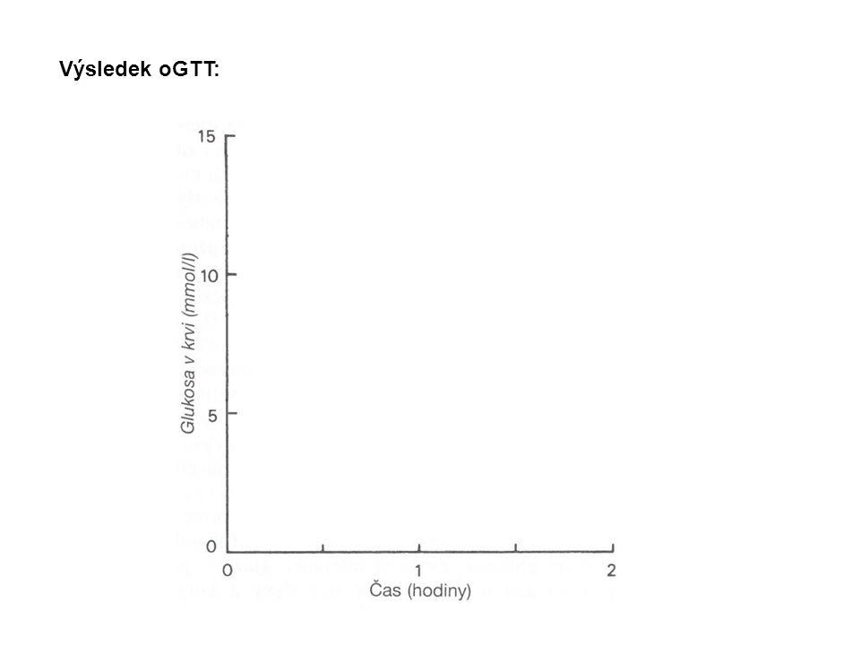 TransportérTkáňová distribucePoznámky GLUT 1Erytrocyty Hematoencefalická bariéra Hematoplacentární bariéra Velké množství přenašečů.