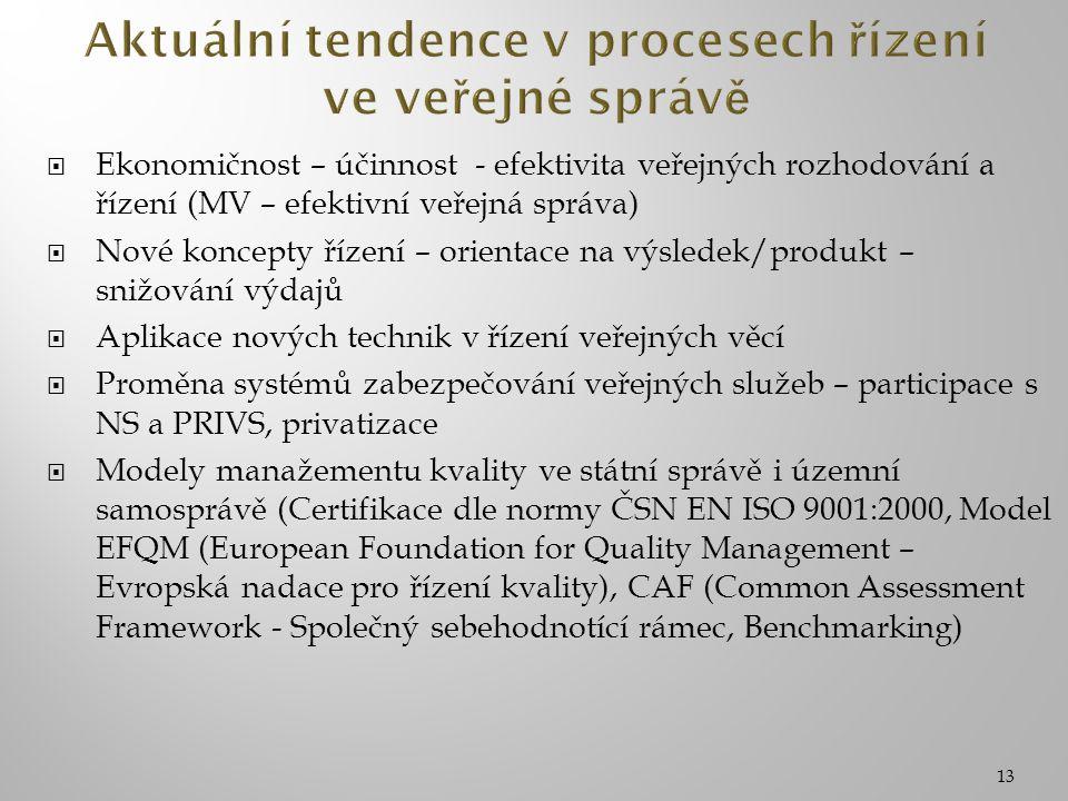  Ekonomičnost – účinnost - efektivita veřejných rozhodování a řízení (MV – efektivní veřejná správa)  Nové koncepty řízení – orientace na výsledek/produkt – snižování výdajů  Aplikace nových technik v řízení veřejných věcí  Proměna systémů zabezpečování veřejných služeb – participace s NS a PRIVS, privatizace  Modely manažementu kvality ve státní správě i územní samosprávě (Certifikace dle normy ČSN EN ISO 9001:2000, Model EFQM (European Foundation for Quality Management – Evropská nadace pro řízení kvality), CAF (Common Assessment Framework - Společný sebehodnotící rámec, Benchmarking) 13