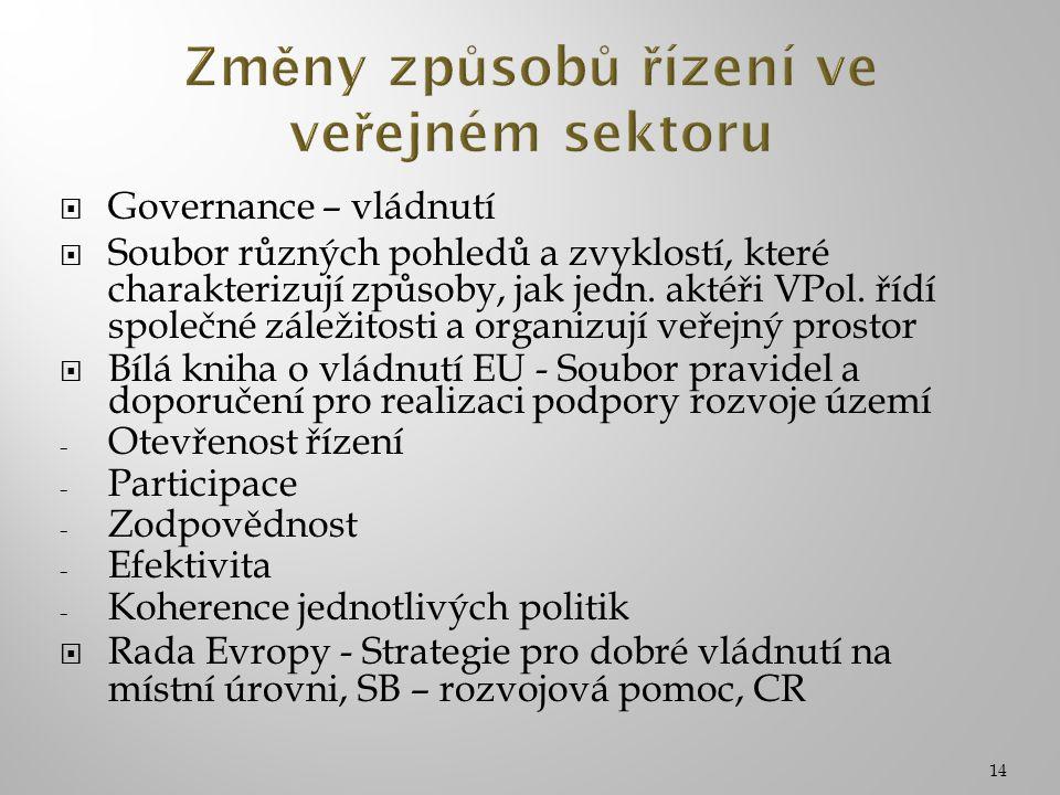  Governance – vládnutí  Soubor různých pohledů a zvyklostí, které charakterizují způsoby, jak jedn. aktéři VPol. řídí společné záležitosti a organiz