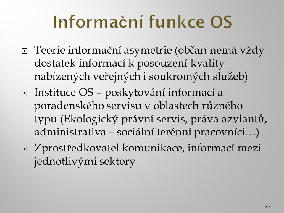 25  Teorie informační asymetrie (občan nemá vždy dostatek informací k posouzení kvality nabízených veřejných i soukromých služeb)  Instituce OS – poskytování informací a poradenského servisu v oblastech různého typu (Ekologický právní servis, práva azylantů, administrativa – sociální terénní pracovníci…)  Zprostředkovatel komunikace, informací mezi jednotlivými sektory