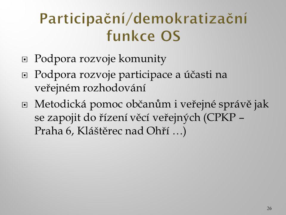 26  Podpora rozvoje komunity  Podpora rozvoje participace a účasti na veřejném rozhodování  Metodická pomoc občanům i veřejné správě jak se zapojit do řízení věcí veřejných (CPKP – Praha 6, Kláštěrec nad Ohří …)
