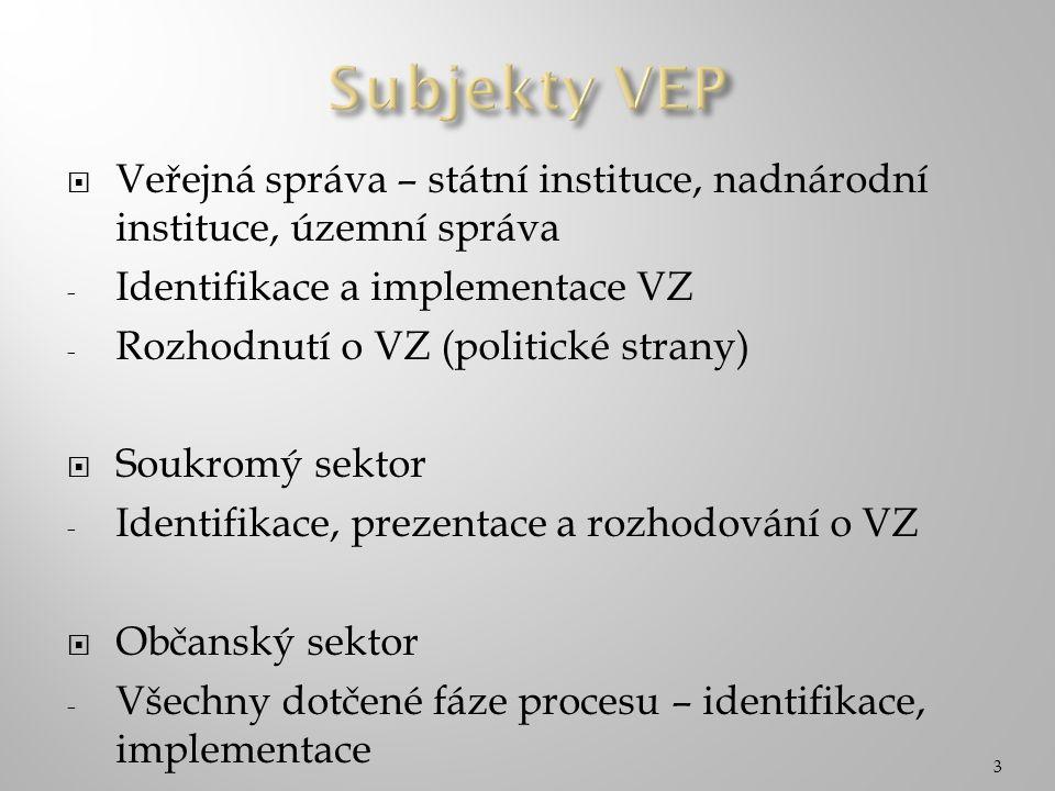  Veřejná správa – státní instituce, nadnárodní instituce, územní správa - Identifikace a implementace VZ - Rozhodnutí o VZ (politické strany)  Soukromý sektor - Identifikace, prezentace a rozhodování o VZ  Občanský sektor - Všechny dotčené fáze procesu – identifikace, implementace 3