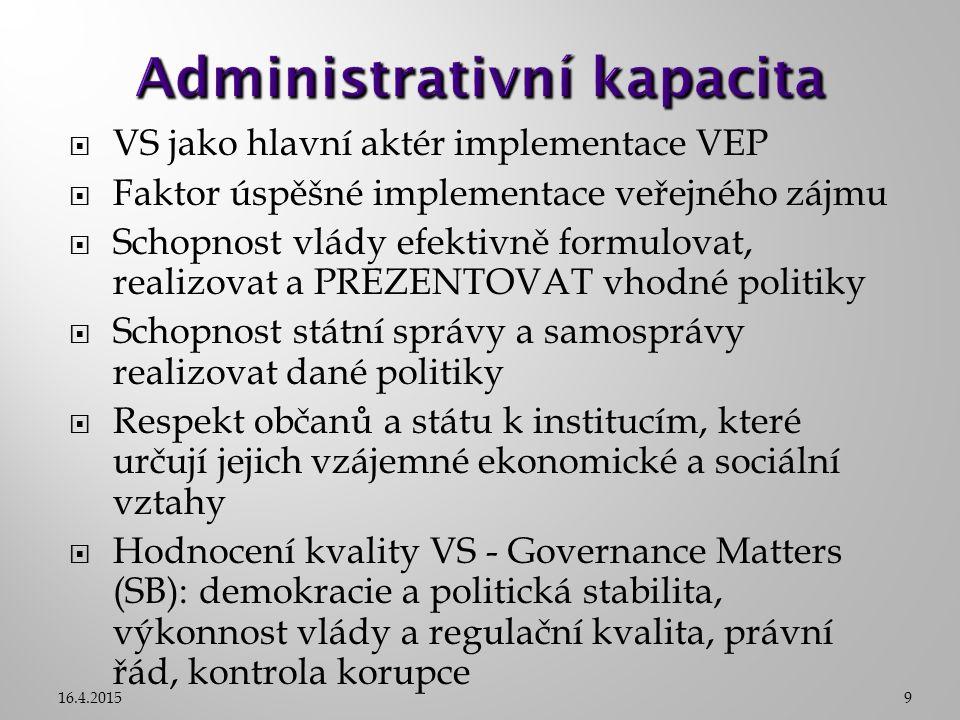 16.4.20159  VS jako hlavní aktér implementace VEP  Faktor úspěšné implementace veřejného zájmu  Schopnost vlády efektivně formulovat, realizovat a PREZENTOVAT vhodné politiky  Schopnost státní správy a samosprávy realizovat dané politiky  Respekt občanů a státu k institucím, které určují jejich vzájemné ekonomické a sociální vztahy  Hodnocení kvality VS - Governance Matters (SB): demokracie a politická stabilita, výkonnost vlády a regulační kvalita, právní řád, kontrola korupce