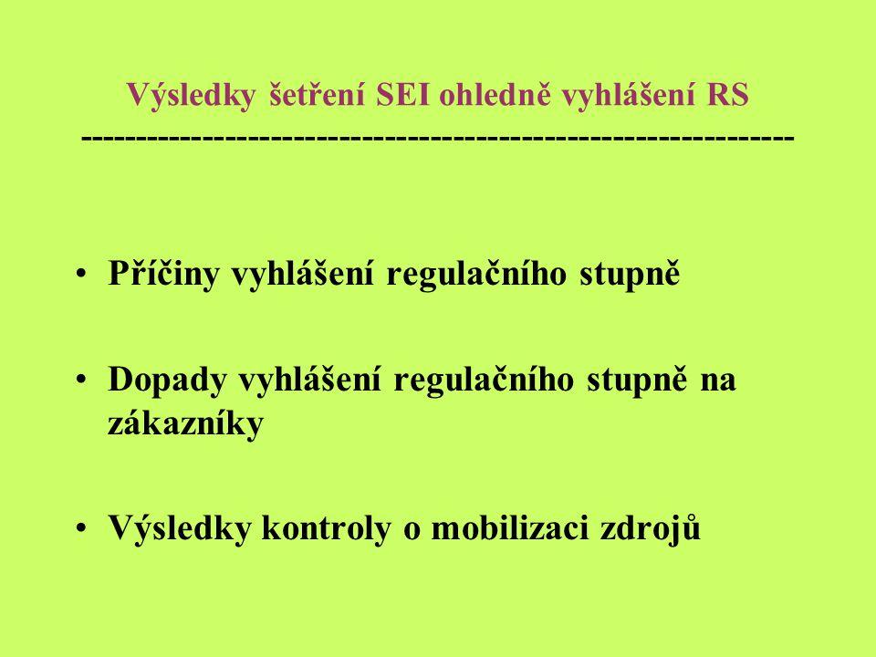 Výsledky šetření SEI ohledně vyhlášení RS --------------------------------------------------------------- Příčiny vyhlášení regulačního stupně Dopady vyhlášení regulačního stupně na zákazníky Výsledky kontroly o mobilizaci zdrojů