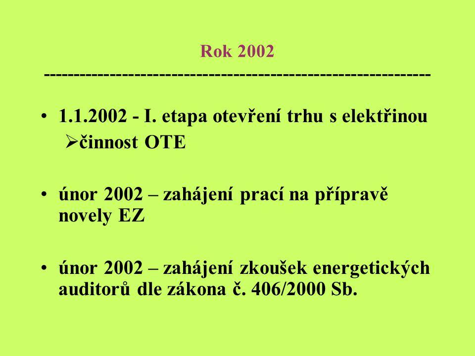 Rok 2002 --------------------------------------------------------------- 1.1.2002 - I.