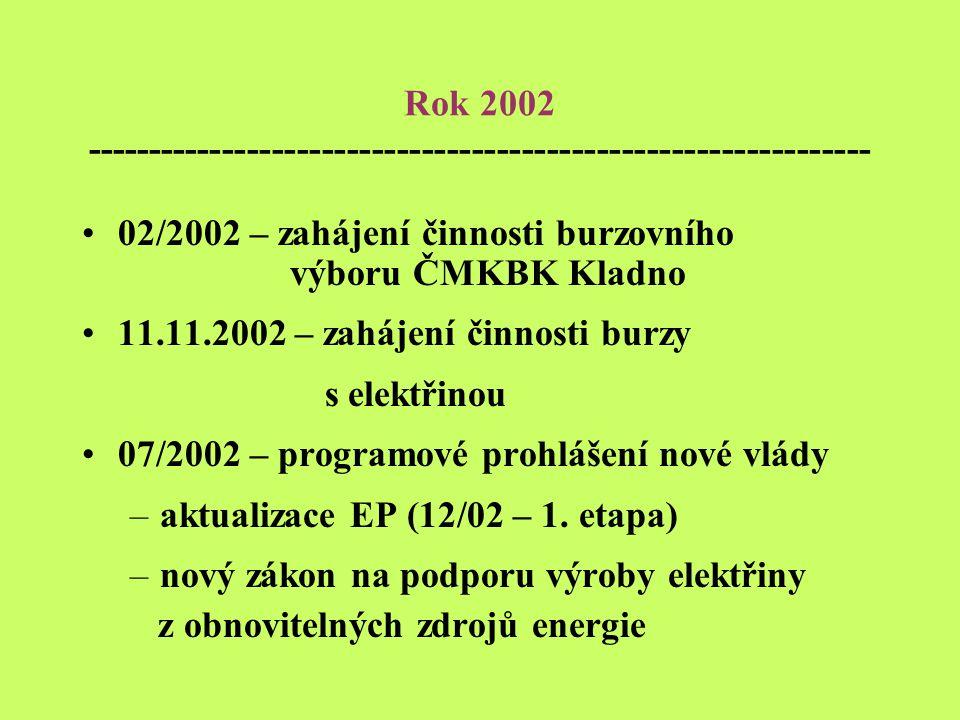 Rok 2002 --------------------------------------------------------------- 02/2002 – zahájení činnosti burzovního výboru ČMKBK Kladno 11.11.2002 – zahájení činnosti burzy s elektřinou 07/2002 – programové prohlášení nové vlády –aktualizace EP (12/02 – 1.