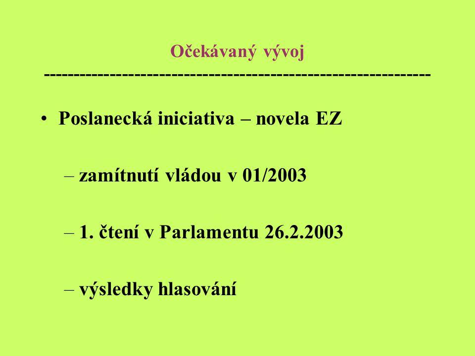 Očekávaný vývoj --------------------------------------------------------------- Poslanecká iniciativa – novela EZ –zamítnutí vládou v 01/2003 –1.