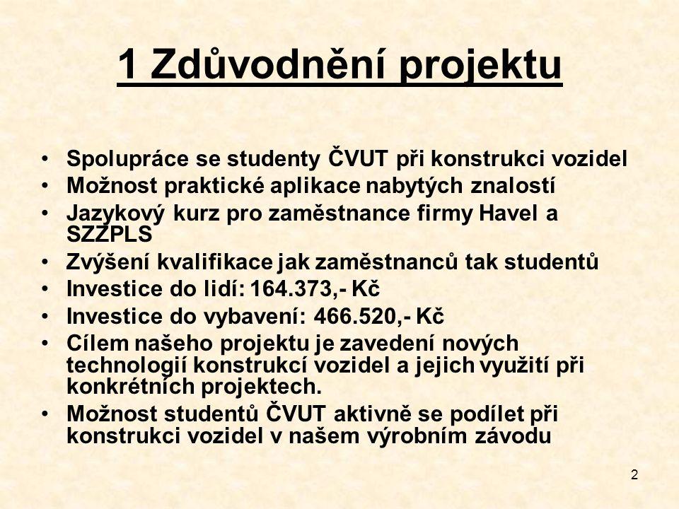 2 1 Zdůvodnění projektu Spolupráce se studenty ČVUT při konstrukci vozidel Možnost praktické aplikace nabytých znalostí Jazykový kurz pro zaměstnance firmy Havel a SZZPLS Zvýšení kvalifikace jak zaměstnanců tak studentů Investice do lidí: 164.373,- Kč Investice do vybavení: 466.520,- Kč Cílem našeho projektu je zavedení nových technologií konstrukcí vozidel a jejich využití při konkrétních projektech.