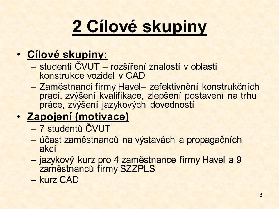 3 2 Cílové skupiny Cílové skupiny: –studenti ČVUT – rozšíření znalostí v oblasti konstrukce vozidel v CAD –Zaměstnanci firmy Havel– zefektivnění konstrukčních prací, zvýšení kvalifikace, zlepšení postavení na trhu práce, zvýšení jazykových dovedností Zapojení (motivace) –7 studentů ČVUT –účast zaměstnanců na výstavách a propagačních akcí –jazykový kurz pro 4 zaměstnance firmy Havel a 9 zaměstnanců firmy SZZPLS –kurz CAD