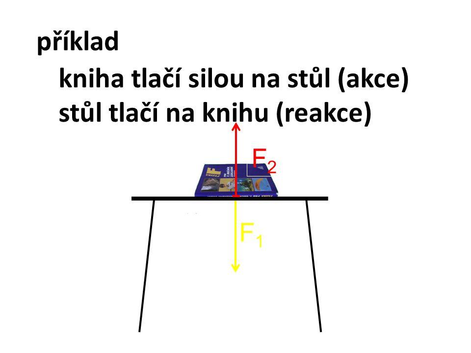 kniha tlačí silou na stůl (akce) stůl tlačí na knihu (reakce) příklad F1F1 F2F2