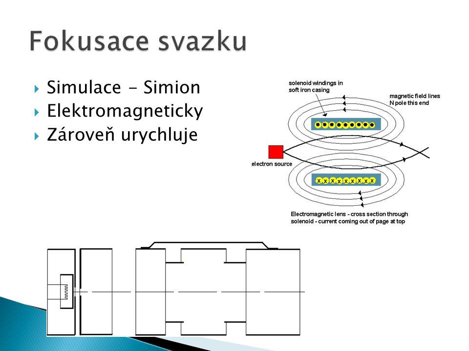  Simulace - Simion  Elektromagneticky  Zároveň urychluje