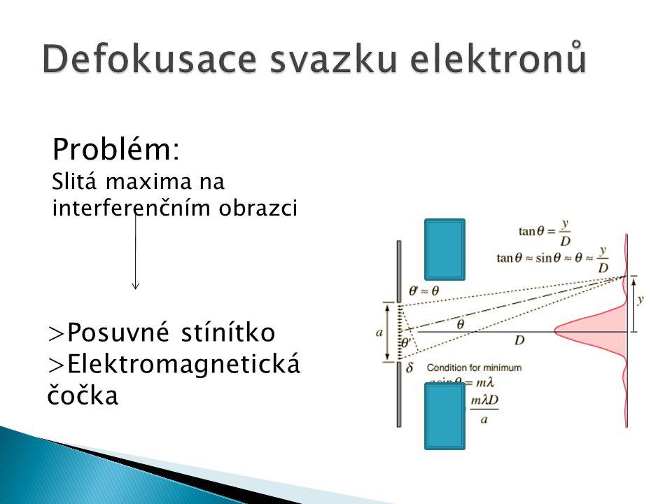 Problém: Slitá maxima na interferenčním obrazci >Posuvné stínítko >Elektromagnetická čočka
