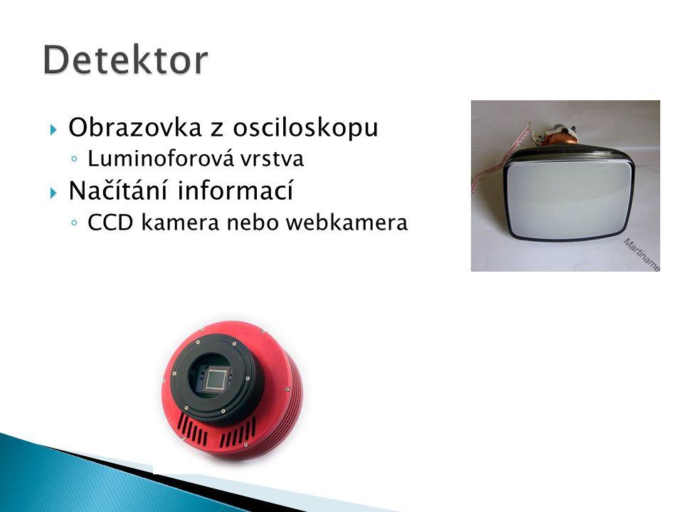  Obrazovka z osciloskopu ◦ Luminoforová vrstva  Načítání informací ◦ CCD kamera nebo webkamera