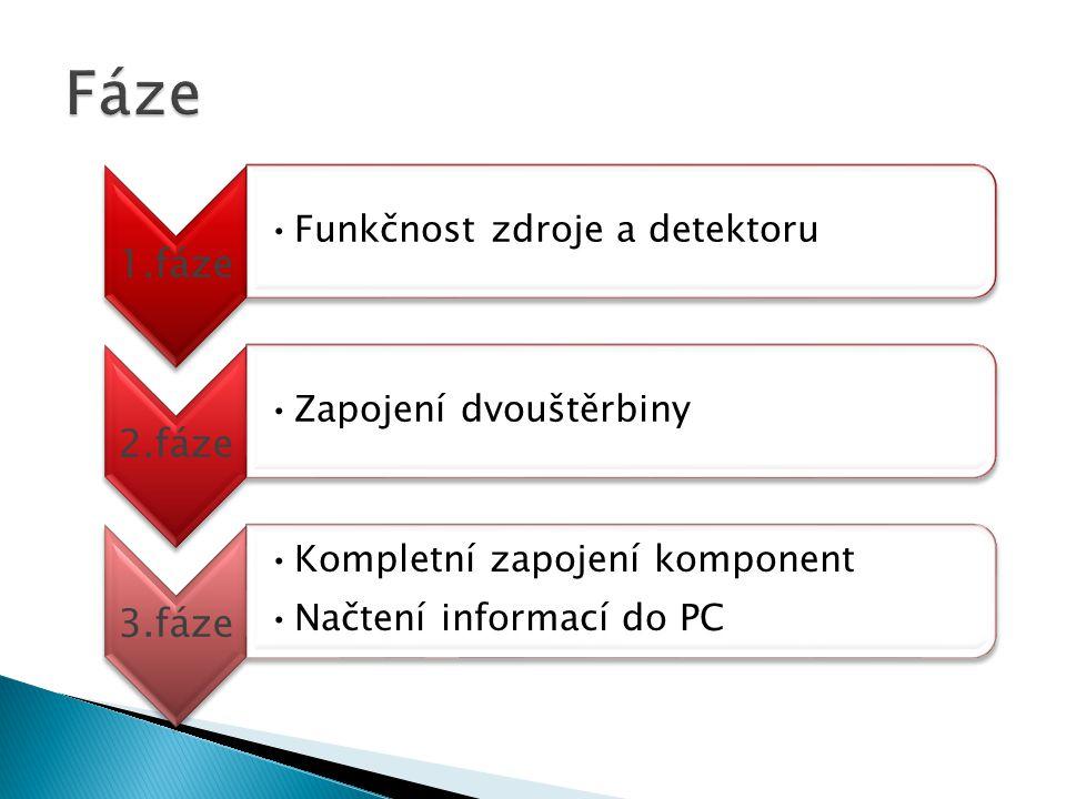 1.fáze Funkčnost zdroje a detektoru 2.fáze Zapojení dvouštěrbiny 3.fáze Kompletní zapojení komponent Načtení informací do PC