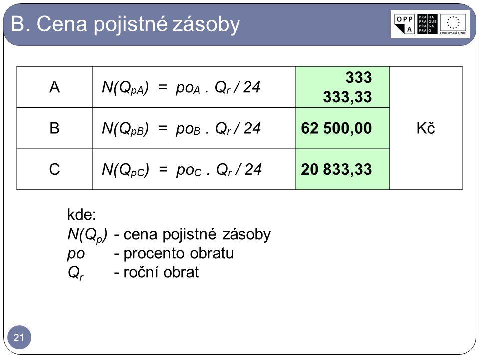 B. Cena pojistné zásoby kde: N(Q p )-cena pojistné zásoby po-procento obratu Q r -roční obrat 21 AN(Q pA ) = po A. Q r / 24 333 333,33 Kč BN(Q pB ) =