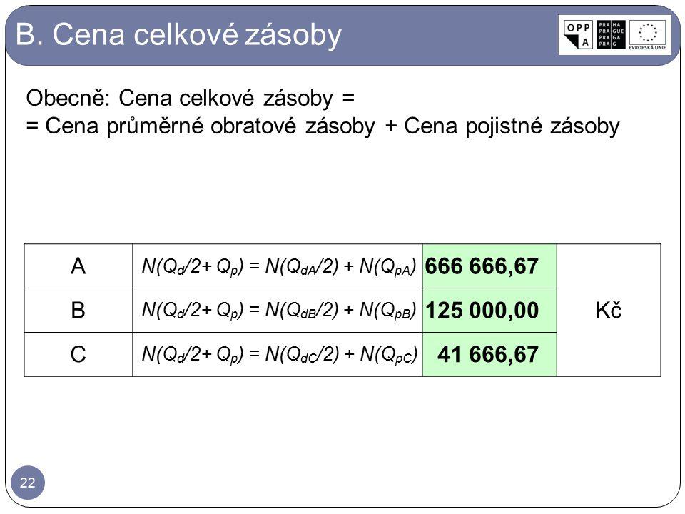B. Cena celkové zásoby 22 Obecně: Cena celkové zásoby = = Cena průměrné obratové zásoby + Cena pojistné zásoby A N(Q d /2+ Q p ) = N(Q dA /2) + N(Q pA
