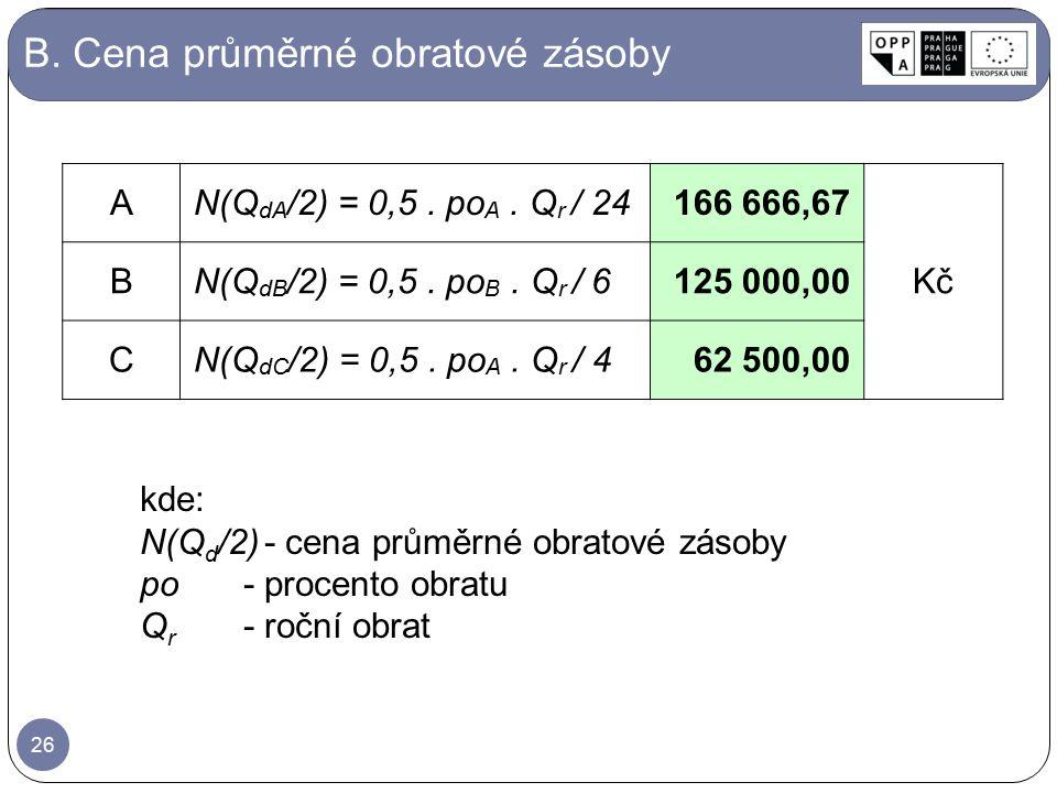 26 B. Cena průměrné obratové zásoby kde: N(Q d /2)- cena průměrné obratové zásoby po-procento obratu Q r -roční obrat AN(Q dA /2) = 0,5. po A. Q r / 2