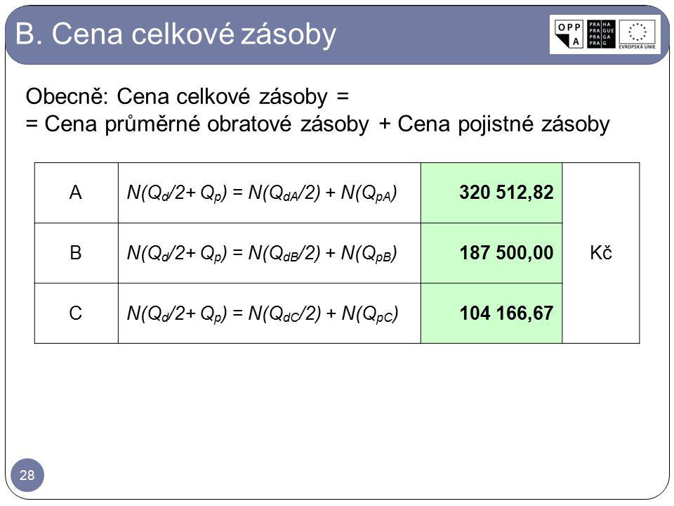 B. Cena celkové zásoby 28 Obecně: Cena celkové zásoby = = Cena průměrné obratové zásoby + Cena pojistné zásoby AN(Q d /2+ Q p ) = N(Q dA /2) + N(Q pA