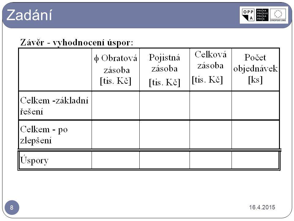 9 A.Setřídění položek analýzou ABC B. Podklady pro řízení zásob analýzou ABC 1.