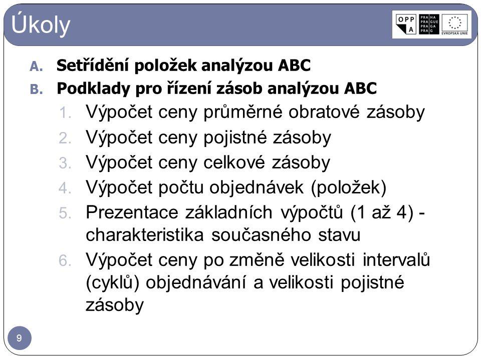 9 A. Setřídění položek analýzou ABC B. Podklady pro řízení zásob analýzou ABC 1. Výpočet ceny průměrné obratové zásoby 2. Výpočet ceny pojistné zásoby