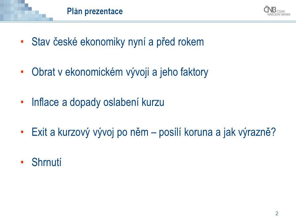 2 Plán prezentace Stav české ekonomiky nyní a před rokem Obrat v ekonomickém vývoji a jeho faktory Inflace a dopady oslabení kurzu Exit a kurzový vývo