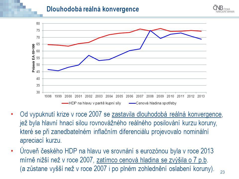 23 Dlouhodobá reálná konvergence Od vypuknutí krize v roce 2007 se zastavila dlouhodobá reálná konvergence, jež byla hlavní hnací silou rovnovážného reálného posilování kurzu koruny, které se při zanedbatelném inflačním diferenciálu projevovalo nominální apreciací kurzu.