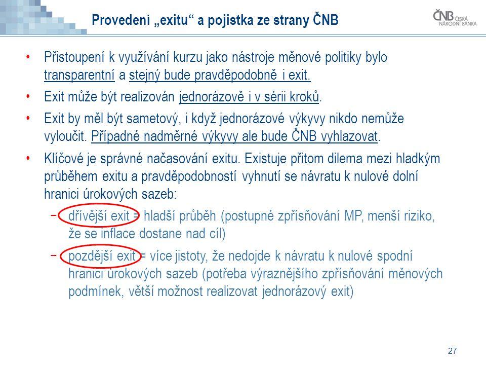"""27 Provedení """"exitu a pojistka ze strany ČNB Přistoupení k využívání kurzu jako nástroje měnové politiky bylo transparentní a stejný bude pravděpodobně i exit."""