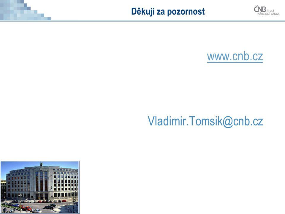 Děkuji za pozornost www.cnb.cz Vladimir.Tomsik@cnb.cz