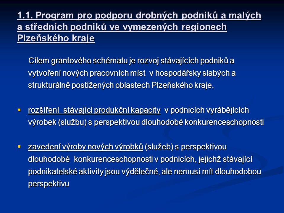 1.1. Program pro podporu drobných podniků a malých a středních podniků ve vymezených regionech Plzeňského kraje Cílem grantového schématu je rozvoj st