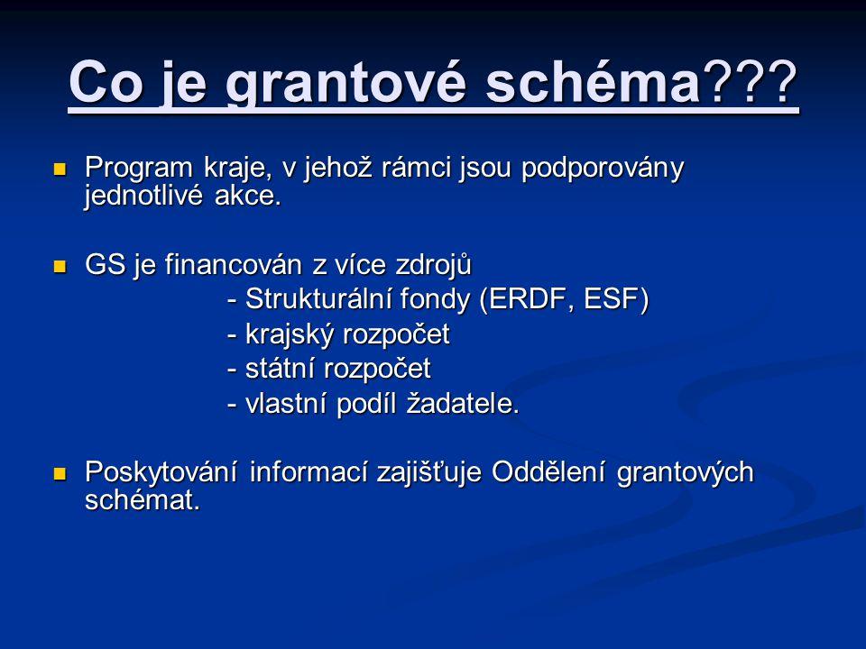 Co je grantové schéma??.Program kraje, v jehož rámci jsou podporovány jednotlivé akce.
