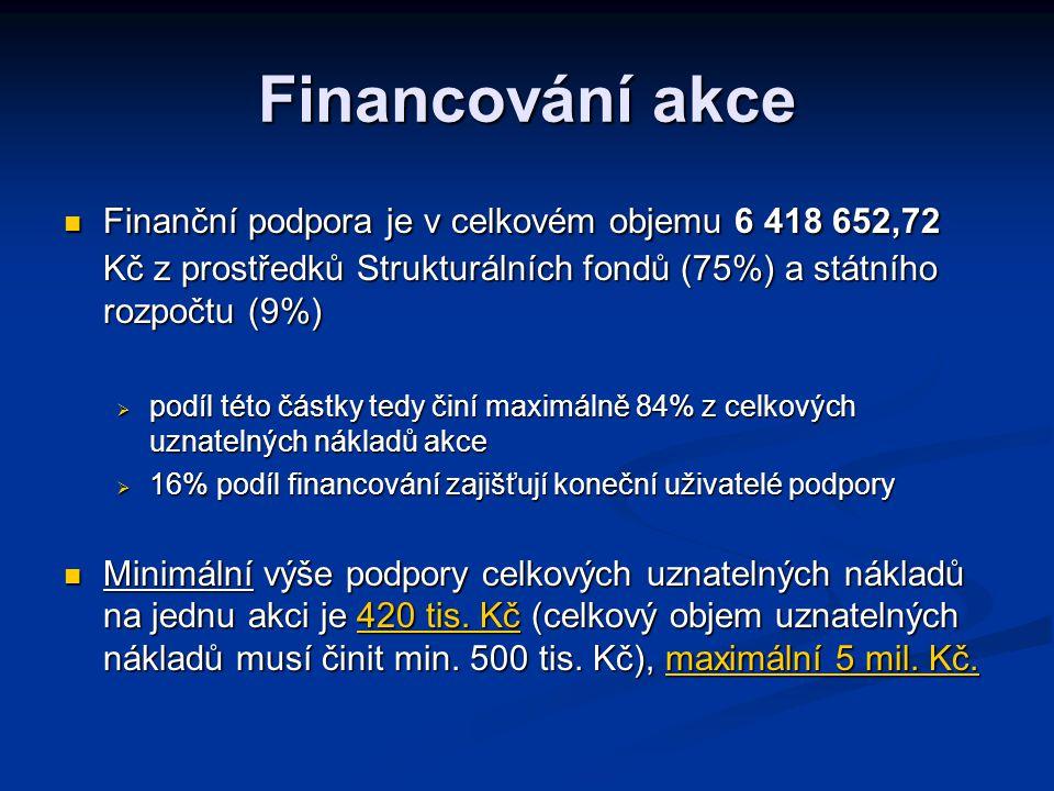 Financování akce Finanční podpora je v celkovém objemu 6 418 652,72 Kč z prostředků Strukturálních fondů (75%) a státního rozpočtu (9%) Finanční podpora je v celkovém objemu 6 418 652,72 Kč z prostředků Strukturálních fondů (75%) a státního rozpočtu (9%)  podíl této částky tedy činí maximálně 84% z celkových uznatelných nákladů akce  16% podíl financování zajišťují koneční uživatelé podpory Minimální výše podpory celkových uznatelných nákladů na jednu akci je 420 tis.