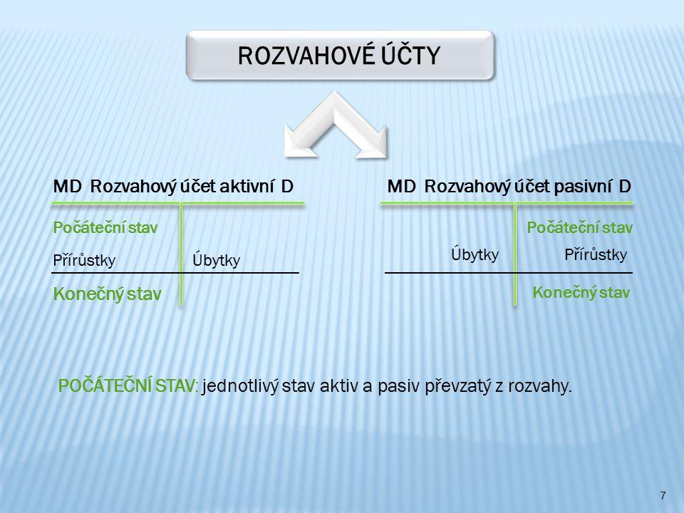 8 Počáteční stavy (PS) zapisujeme vždy na stejnou stranu jako jsou v rozvaze: PS rozvahových účtů aktivních na stranu MD.