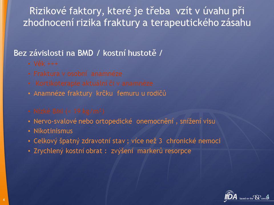 4 4 Rizikové faktory, které je třeba vzít v úvahu při zhodnocení rizika fraktury a terapeutického zásahu Bez závislosti na BMD / kostní hustotě / Věk +++ Fraktura v osobní anamnéze Kortikoterapie aktuální či v anamnéze Anamnéze fraktury krčku femuru u rodičů Nízké BMI (< 19 kg/m²) Nervo-svalové nebo ortopedické onemocnění, snížení visu Nikotinismus Celkový špatný zdravotní stav ; více než 3 chronické nemoci Zrychlený kostní obrat : zvýšení markerů resorpce