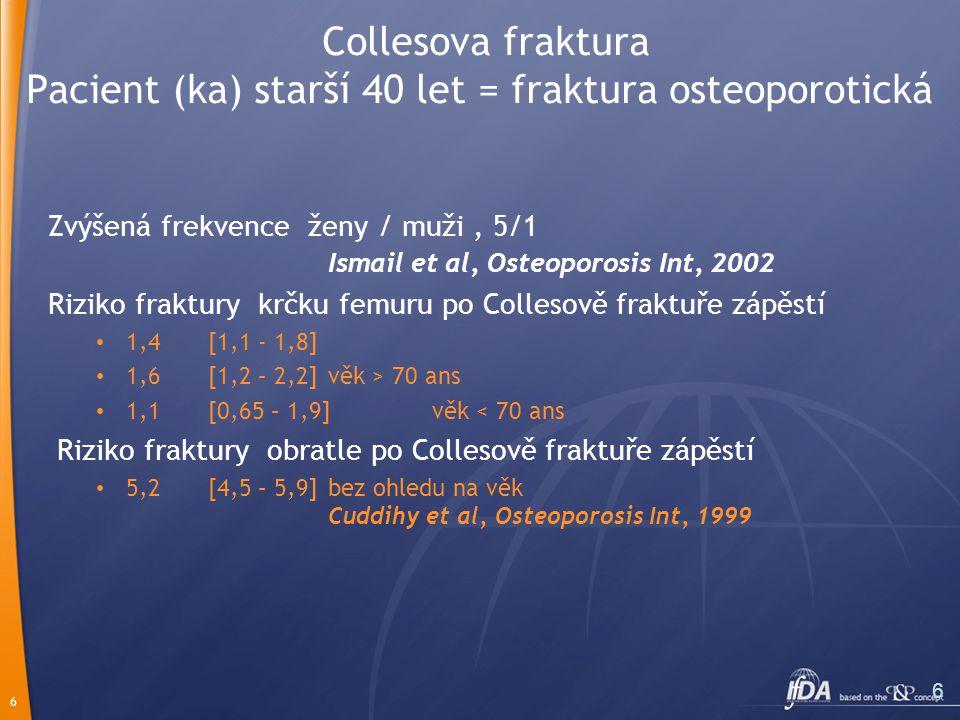 6 6 Collesova fraktura Pacient (ka) starší 40 let = fraktura osteoporotická Zvýšená frekvence ženy / muži, 5/1 Ismail et al, Osteoporosis Int, 2002 Riziko fraktury krčku femuru po Collesově fraktuře zápěstí 1,4[1,1 - 1,8] 1,6[1,2 – 2,2] věk > 70 ans 1,1[0,65 – 1,9] věk < 70 ans Riziko fraktury obratle po Collesově fraktuře zápěstí 5,2[4,5 – 5,9] bez ohledu na věk Cuddihy et al, Osteoporosis Int, 1999