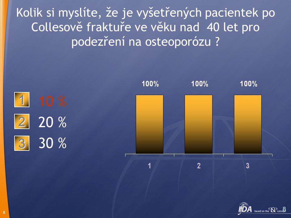 9 9 Studie (ISEOR) - intervence po fraktuře zápěstí : Intervention Sur la fracturE du pOignet en oRthopédie 30 % žen bylo informovaných o vztahu mezi jejich frakturou a kostní fragilitou 10 % jich bylo odesláno k lékaři k terapii eventuelní OP 9 % v tomto smyslu konzultovalo : PL ve 2/3 případů Specialistu ve 1/4 případů 7 % žen po fraktuře dostalo léčbu