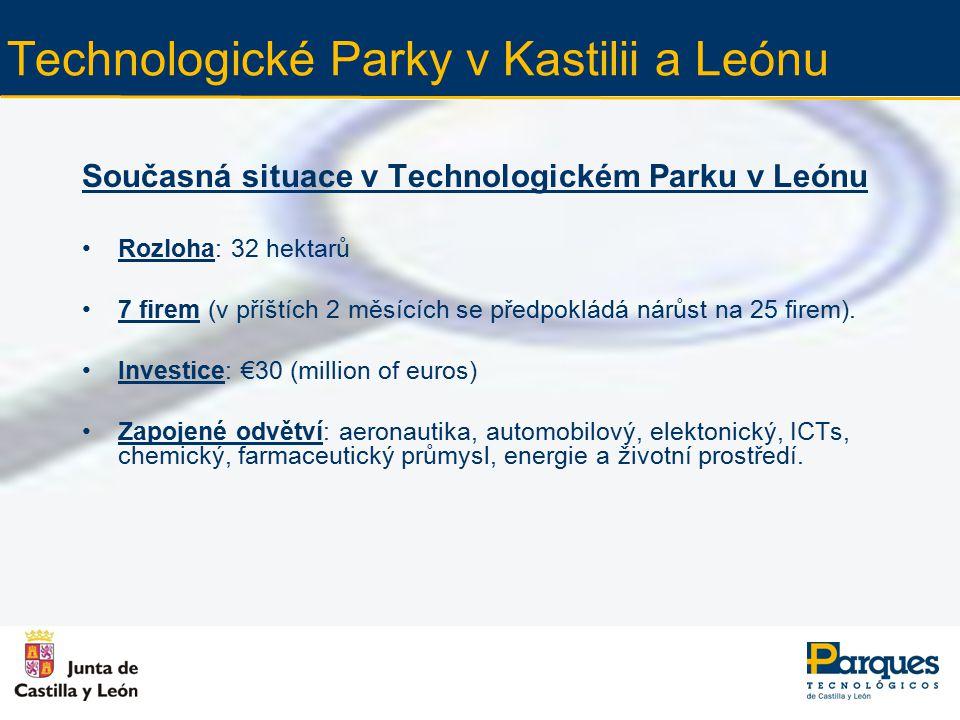 Současná situace v Technologickém Parku v Leónu Rozloha: 32 hektarů 7 firem (v příštích 2 měsících se předpokládá nárůst na 25 firem). Investice: €30