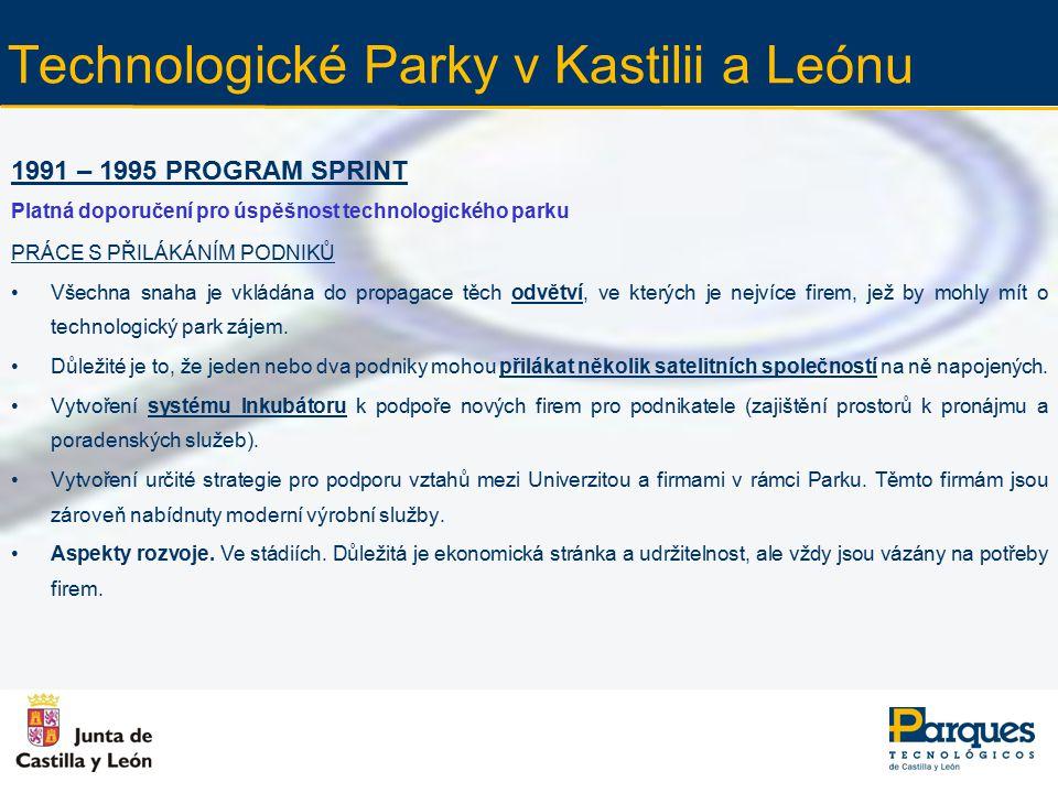 Technologické Parky v Kastilii a Leónu 1991 – 1995 PROGRAM SPRINT Platná doporučení pro úspěšnost technologického parku PRÁCE S PŘILÁKÁNÍM PODNIKŮ Všechna snaha je vkládána do propagace těch odvětví, ve kterých je nejvíce firem, jež by mohly mít o technologický park zájem.