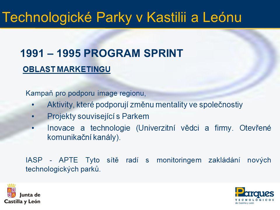 Technologické Parky v Kastilii a Leónu 1991 – 1995 PROGRAM SPRINT OBLAST MARKETINGU Kampaň pro podporu image regionu, Aktivity, které podporují změnu mentality ve společnostiy Projekty související s Parkem Inovace a technologie (Univerzitní vědci a firmy.