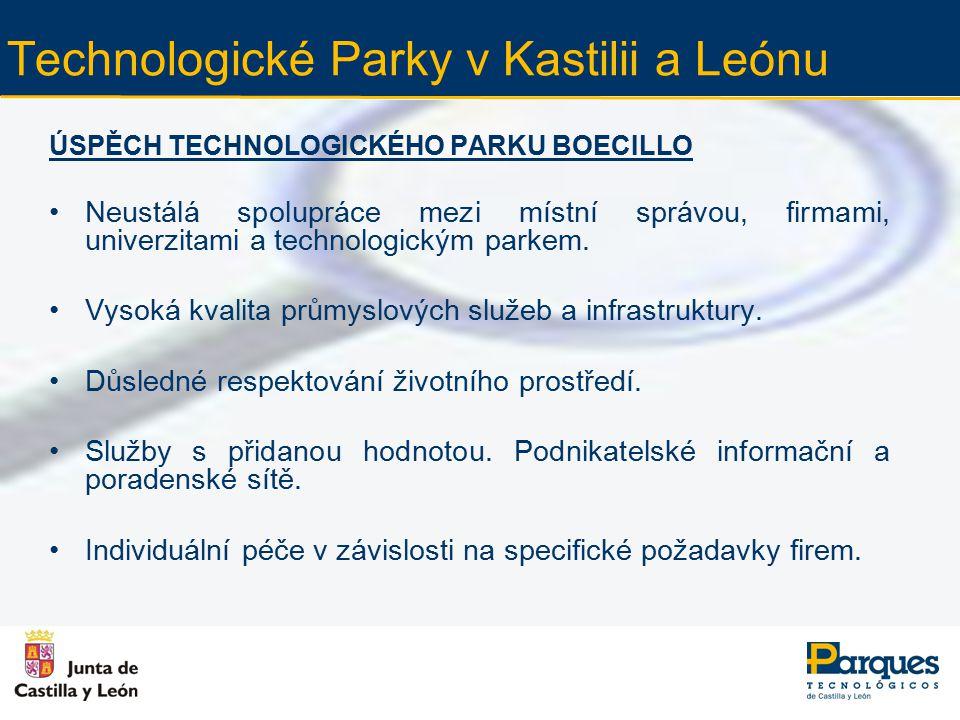 Technologické Parky v Kastilii a Leónu ÚSPĚCH TECHNOLOGICKÉHO PARKU BOECILLO Neustálá spolupráce mezi místní správou, firmami, univerzitami a technolo