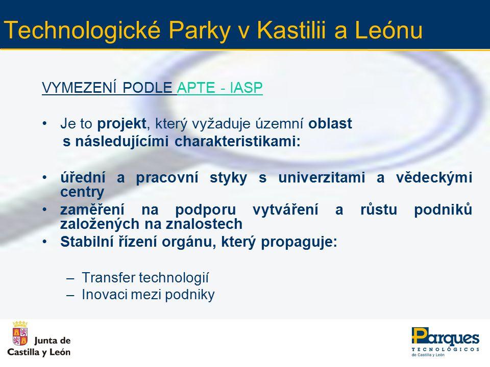 Technologické Parky v Kastilii a Leónu VYMEZENÍ PODLE APTE - IASP Je to projekt, který vyžaduje územní oblast s následujícími charakteristikami: úřední a pracovní styky s univerzitami a vědeckými centry zaměření na podporu vytváření a růstu podniků založených na znalostech Stabilní řízení orgánu, který propaguje: –Transfer technologií –Inovaci mezi podniky