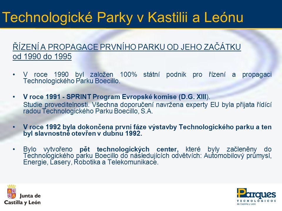 Technologické Parky v Kastilii a Leónu ŘÍZENÍ A PROPAGACE PRVNÍHO PARKU OD JEHO ZAČÁTKU od 1990 do 1995 V roce 1990 byl založen 100% státní podnik pro řízení a propagaci Technologického Parku Boecillo.