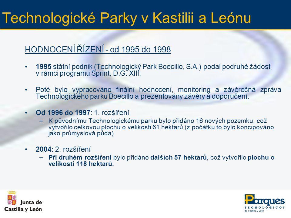Technologické Parky v Kastilii a Leónu HODNOCENÍ ŘÍZENÍ - od 1995 do 1998 1995 státní podnik (Technologický Park Boecillo, S.A.) podal podruhé žádost