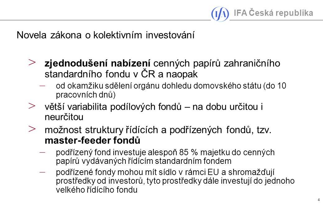 IFA Česká republika 5 > nová úprava § 17 ZDP > poplatníkem daně z příjmů právnických osob nově i podílové fondy – ale podílový fond bez právní subjektivity (nadále neupravena možnost uplatnění odpisů u podílového fondu) > podléhá-li podílový fond dohledu ČNB fikce sídla na území ČR – změna rezidenství fondu v závislosti na osobu obhospodařovatele a místo efektivní vedení .